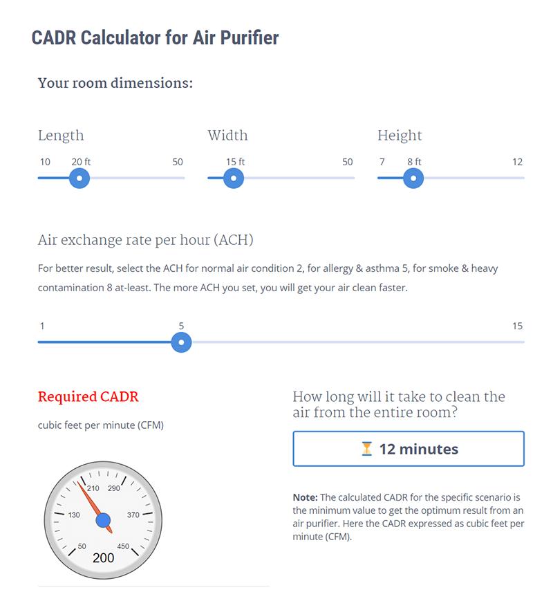 CADR calculator by reviewsofairpurifiers.com